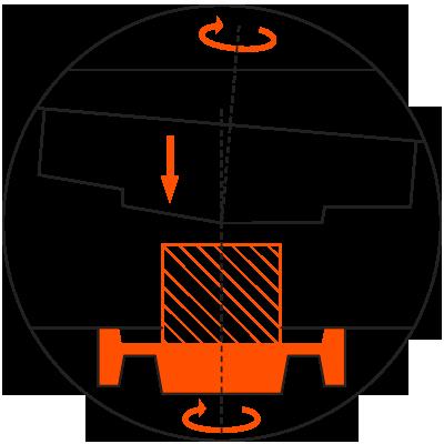 DENN rotary forging