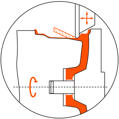 DENN wheel forming